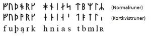 To hovedvarianter av den yngre runerekka.