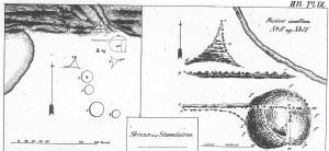 Biskop Neumanns skisse over gravfeltet på Stavasletta